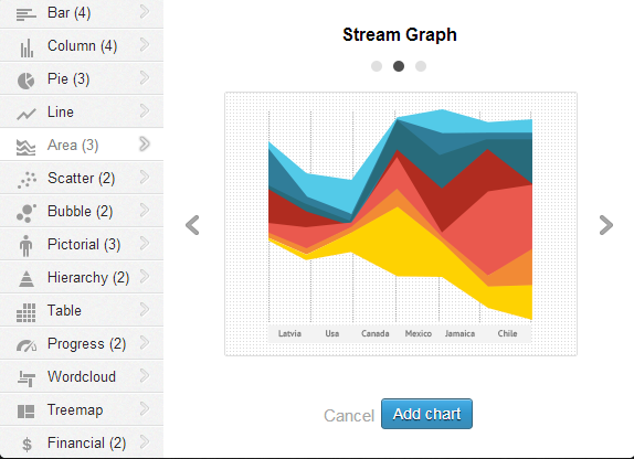 How To Turn Spreadsheets Data Into Interactive Excel Charts
