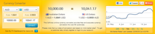 Currency converter ozforex