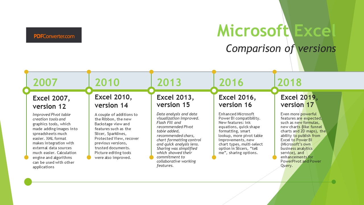 excel history